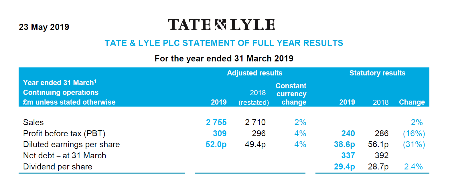 FY19 statement of full year results