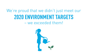 2020 environmental targets exceeded